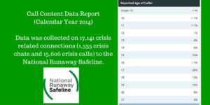 Call Content Data Report Calendar Year 2014Data was collected on 17,141 crisis related connections (1,535 crisis chats and 15,606 crisis calls) to the National Runaway Safeline. (1)