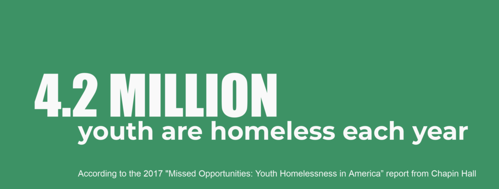 4.2 million youth are homeless each year